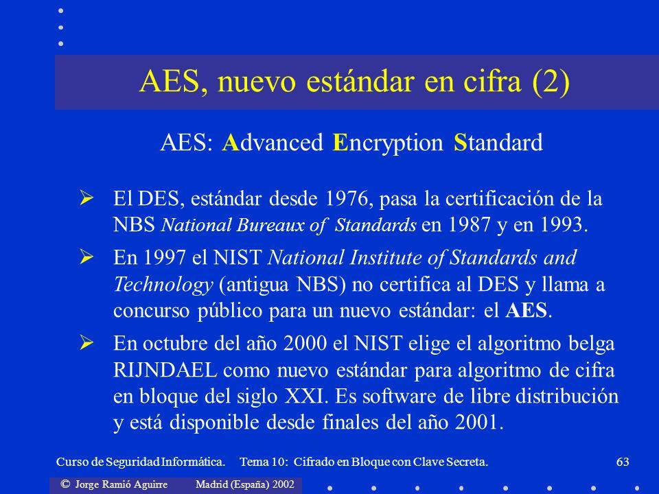 © Jorge Ramió Aguirre Madrid (España) 2002 Curso de Seguridad Informática. Tema 10: Cifrado en Bloque con Clave Secreta.63 AES: Advanced Encryption St