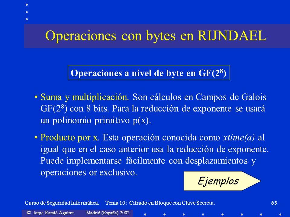 © Jorge Ramió Aguirre Madrid (España) 2002 Curso de Seguridad Informática. Tema 10: Cifrado en Bloque con Clave Secreta.65 Operaciones a nivel de byte