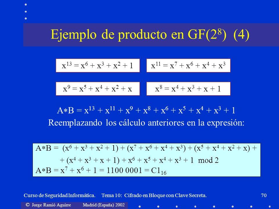 © Jorge Ramió Aguirre Madrid (España) 2002 Curso de Seguridad Informática. Tema 10: Cifrado en Bloque con Clave Secreta.70 Ejemplo de producto en GF(2