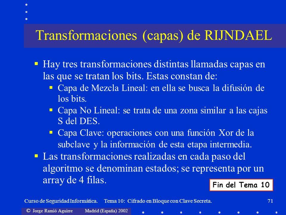 © Jorge Ramió Aguirre Madrid (España) 2002 Curso de Seguridad Informática. Tema 10: Cifrado en Bloque con Clave Secreta.71 Hay tres transformaciones d