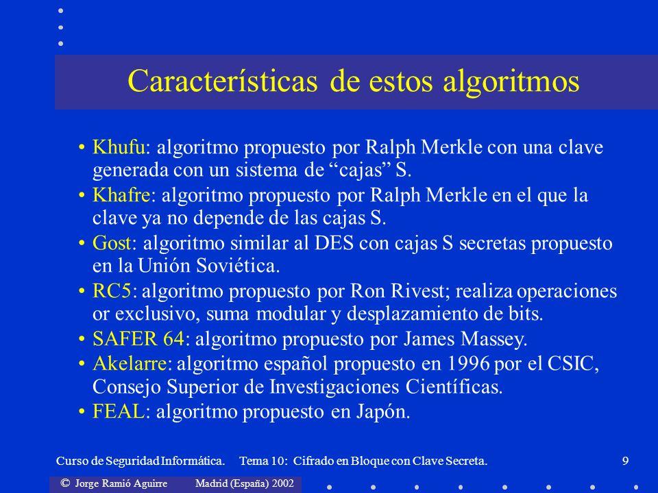 © Jorge Ramió Aguirre Madrid (España) 2002 Curso de Seguridad Informática. Tema 10: Cifrado en Bloque con Clave Secreta.9 Khufu: algoritmo propuesto p