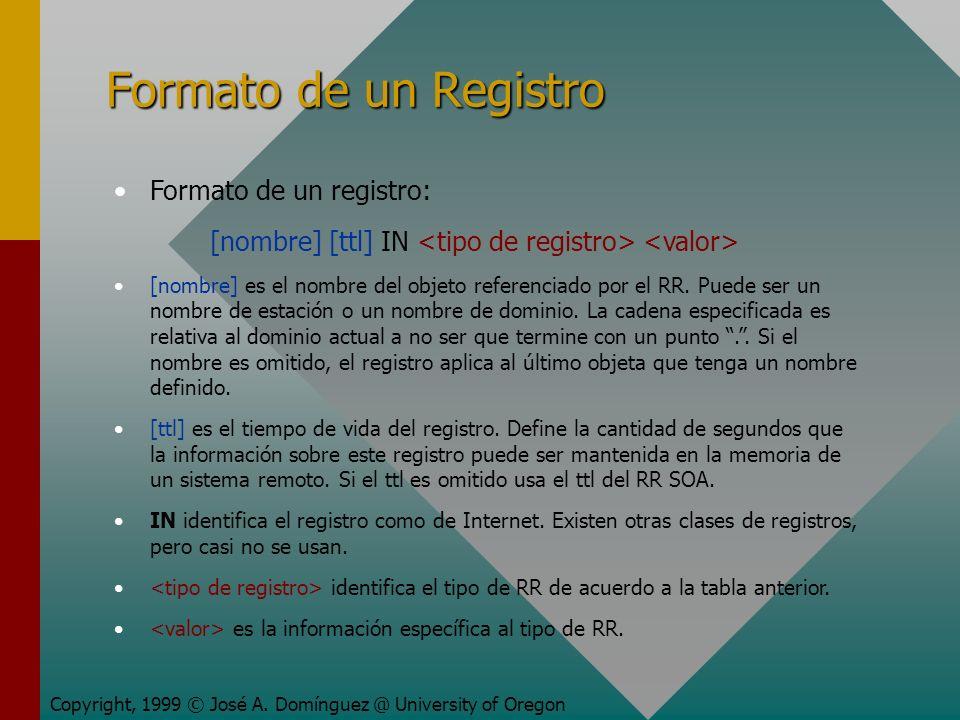 Formato de un Registro Copyright, 1999 © José A. Domínguez @ University of Oregon Formato de un registro: [nombre] [ttl] IN [nombre] es el nombre del