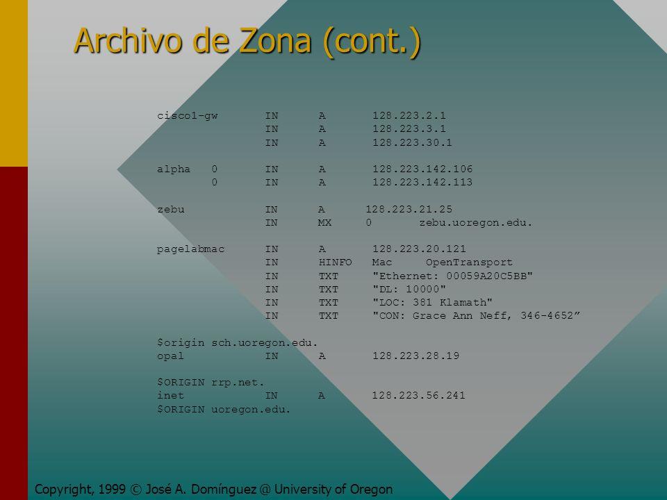 Archivo de Zona (cont.) Copyright, 1999 © José A. Domínguez @ University of Oregon cisco1-gw IN A 128.223.2.1 IN A 128.223.3.1 IN A 128.223.30.1 alpha