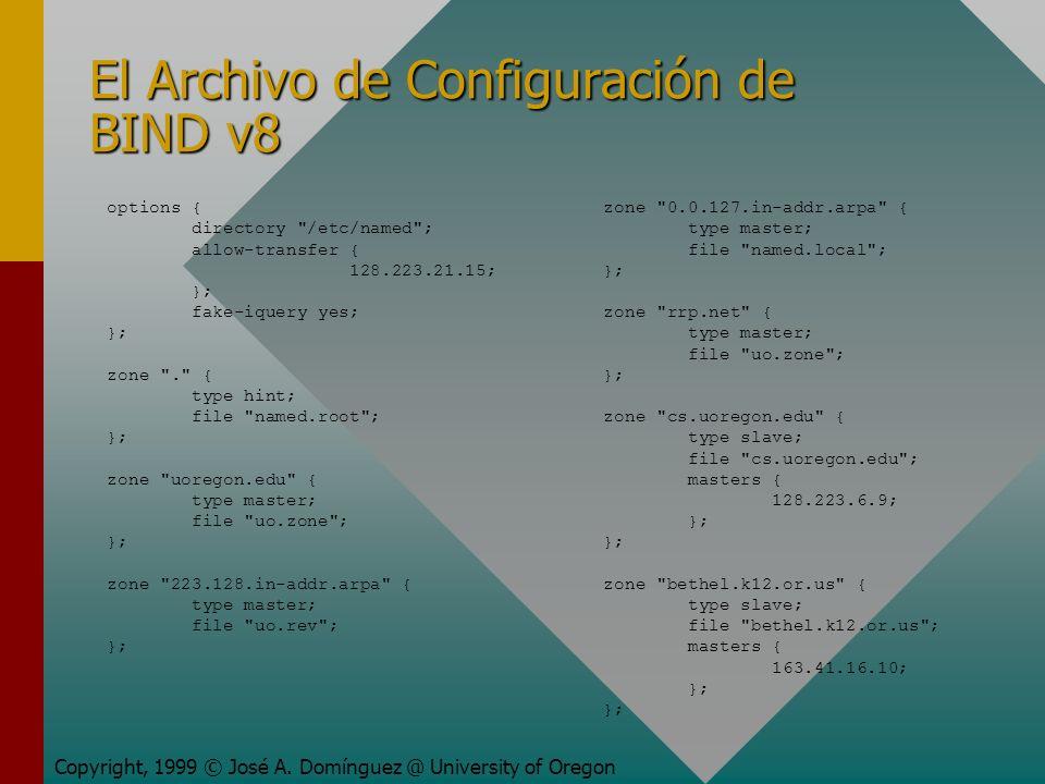 El Archivo de Configuración de BIND v8 Copyright, 1999 © José A. Domínguez @ University of Oregon options { directory