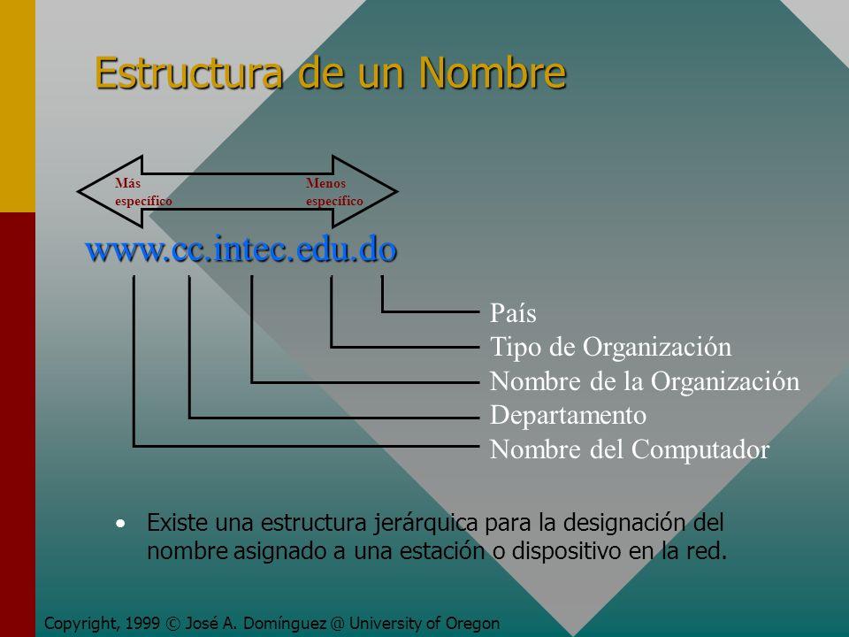 Estructura de un Nombre Existe una estructura jerárquica para la designación del nombre asignado a una estación o dispositivo en la red. Copyright, 19