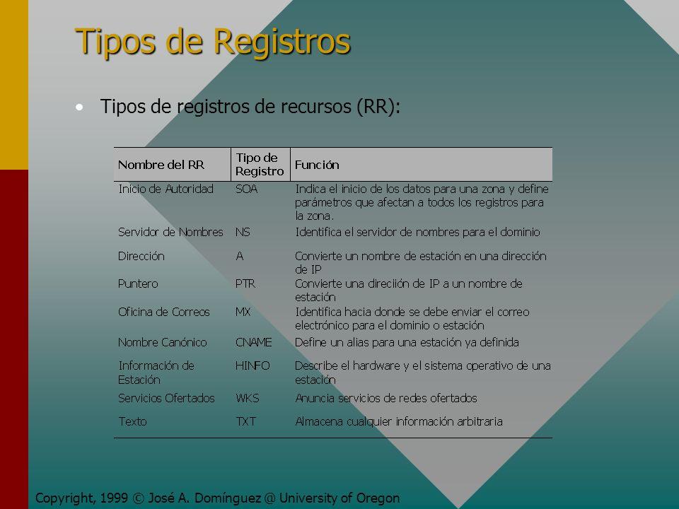 Tipos de Registros Tipos de registros de recursos (RR): Copyright, 1999 © José A. Domínguez @ University of Oregon