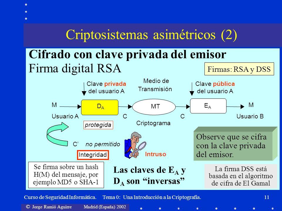 © Jorge Ramió Aguirre Madrid (España) 2002 Curso de Seguridad Informática. Tema 0: Una Introducción a la Criptografía.11 Cifrado con clave privada del