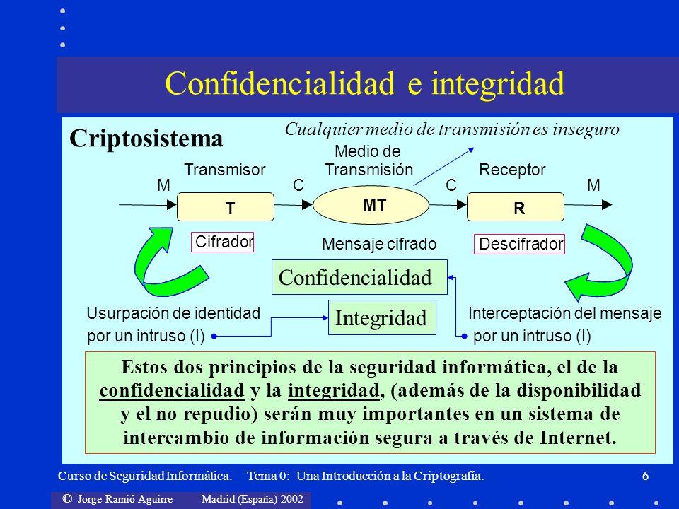 © Jorge Ramió Aguirre Madrid (España) 2002 Curso de Seguridad Informática. Tema 0: Una Introducción a la Criptografía.6 Criptosistema Medio de Transmi