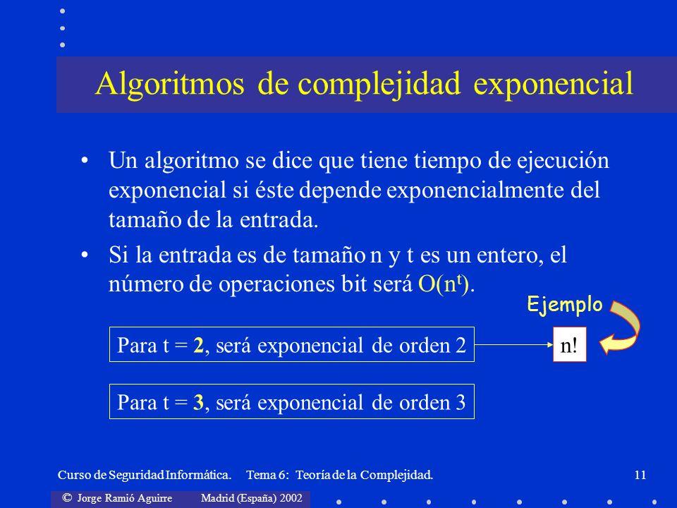 © Jorge Ramió Aguirre Madrid (España) 2002 Curso de Seguridad Informática. Tema 6: Teoría de la Complejidad.11 Un algoritmo se dice que tiene tiempo d