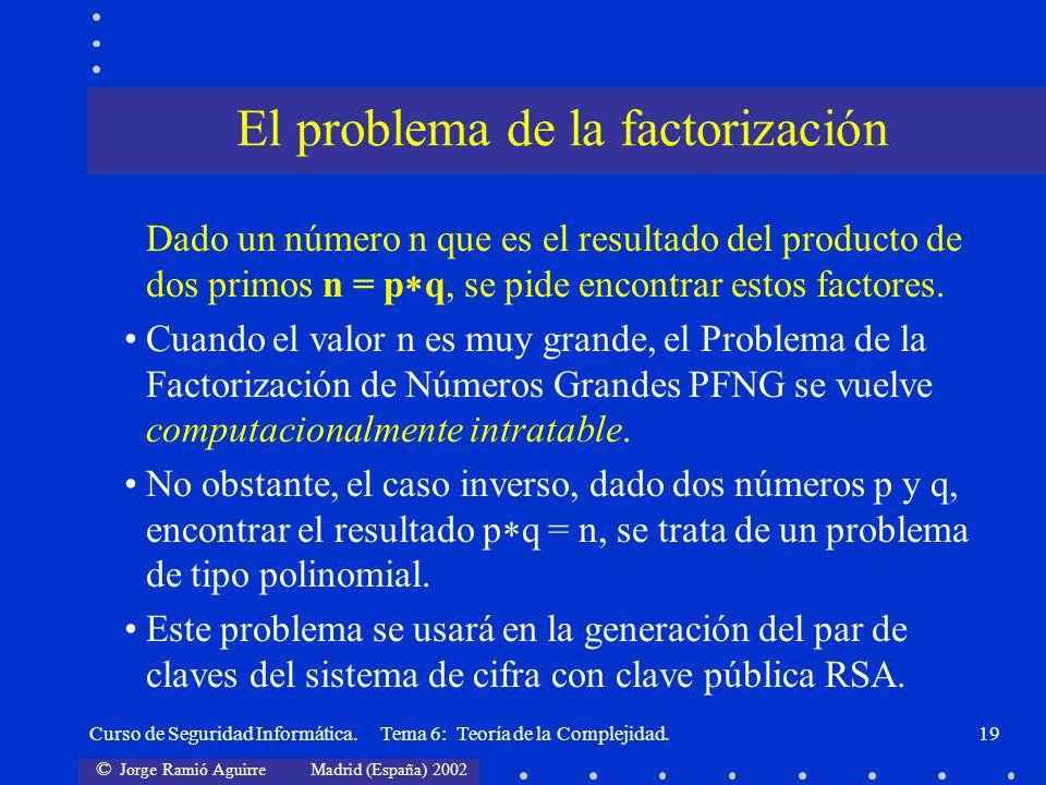 © Jorge Ramió Aguirre Madrid (España) 2002 Curso de Seguridad Informática. Tema 6: Teoría de la Complejidad.19 Dado un número n que es el resultado de