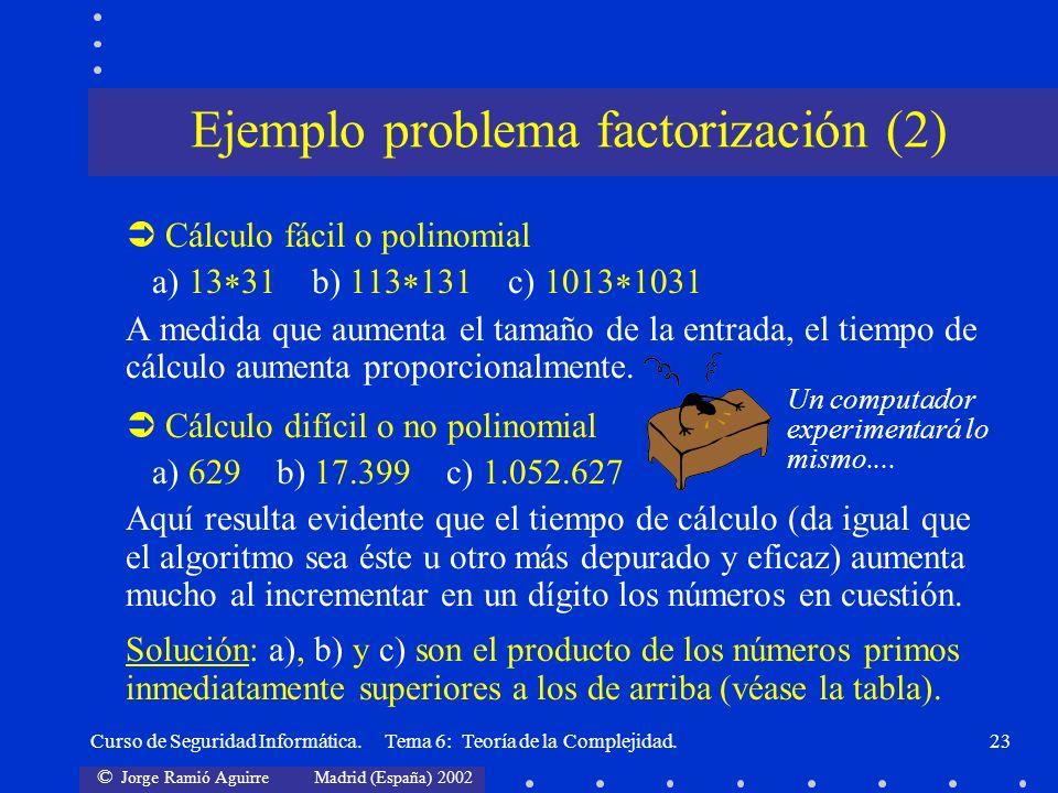 © Jorge Ramió Aguirre Madrid (España) 2002 Curso de Seguridad Informática. Tema 6: Teoría de la Complejidad.23 Cálculo fácil o polinomial a) 13 31 b)