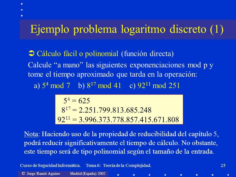 © Jorge Ramió Aguirre Madrid (España) 2002 Curso de Seguridad Informática. Tema 6: Teoría de la Complejidad.25 Cálculo fácil o polinomial (función dir