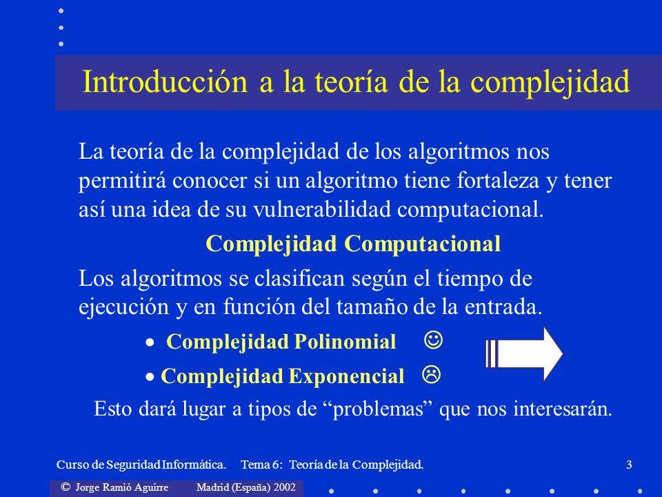 © Jorge Ramió Aguirre Madrid (España) 2002 Curso de Seguridad Informática. Tema 6: Teoría de la Complejidad.3 La teoría de la complejidad de los algor