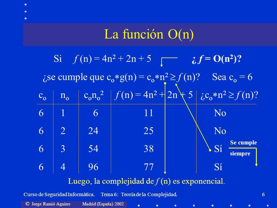 © Jorge Ramió Aguirre Madrid (España) 2002 Curso de Seguridad Informática. Tema 6: Teoría de la Complejidad.6 Si f (n) = 4n 2 + 2n + 5 ¿ f = O(n 2 )?