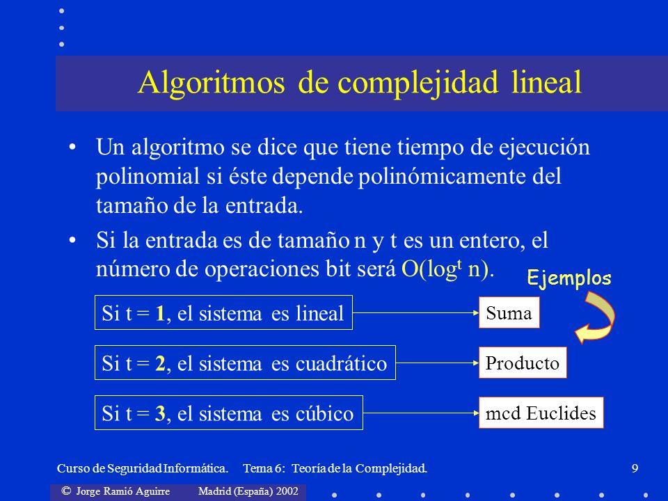 © Jorge Ramió Aguirre Madrid (España) 2002 Curso de Seguridad Informática. Tema 6: Teoría de la Complejidad.9 Un algoritmo se dice que tiene tiempo de