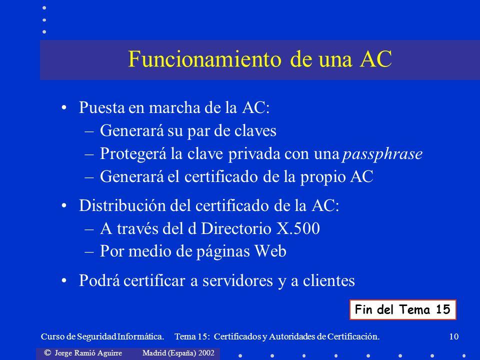 © Jorge Ramió Aguirre Madrid (España) 2002 Curso de Seguridad Informática. Tema 15: Certificados y Autoridades de Certificación.10 Puesta en marcha de