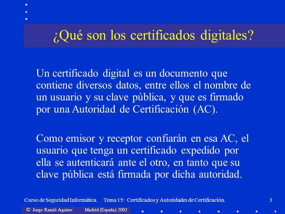 © Jorge Ramió Aguirre Madrid (España) 2002 Curso de Seguridad Informática. Tema 15: Certificados y Autoridades de Certificación.3 ¿Qué son los certifi