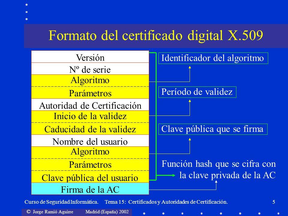© Jorge Ramió Aguirre Madrid (España) 2002 Curso de Seguridad Informática. Tema 15: Certificados y Autoridades de Certificación.5 Función hash que se