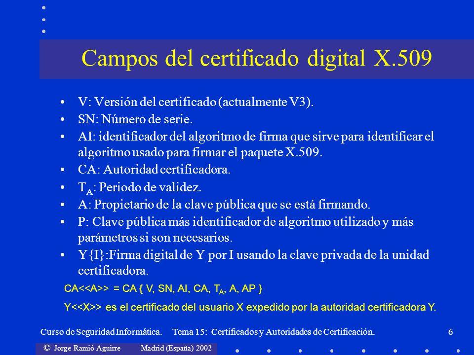 © Jorge Ramió Aguirre Madrid (España) 2002 Curso de Seguridad Informática. Tema 15: Certificados y Autoridades de Certificación.6 V: Versión del certi
