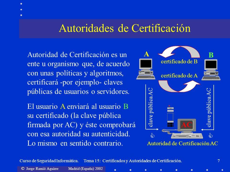 © Jorge Ramió Aguirre Madrid (España) 2002 Curso de Seguridad Informática. Tema 15: Certificados y Autoridades de Certificación.7 Autoridades de Certi
