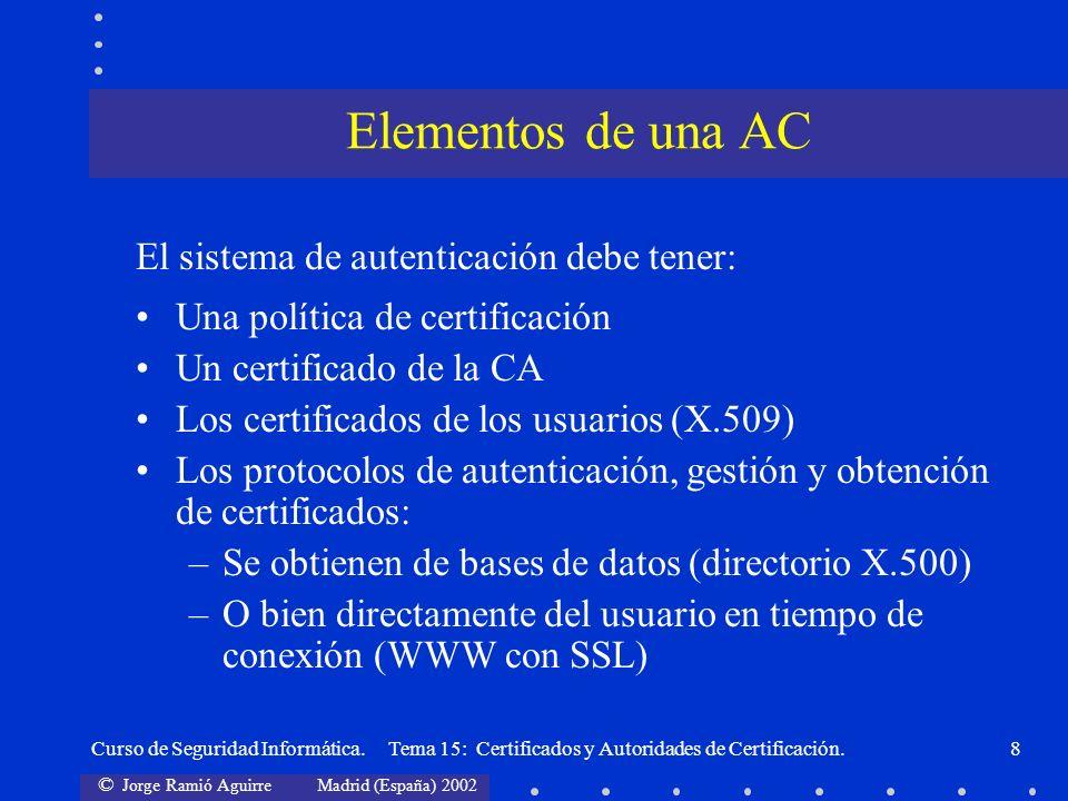 © Jorge Ramió Aguirre Madrid (España) 2002 Curso de Seguridad Informática. Tema 15: Certificados y Autoridades de Certificación.8 El sistema de autent