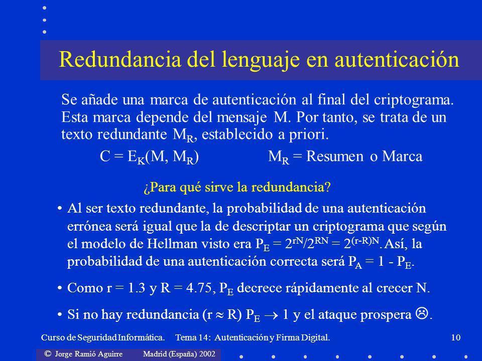 © Jorge Ramió Aguirre Madrid (España) 2002 Curso de Seguridad Informática. Tema 14: Autenticación y Firma Digital.10 Se añade una marca de autenticaci