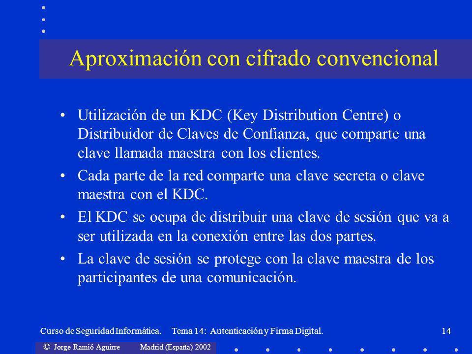 © Jorge Ramió Aguirre Madrid (España) 2002 Curso de Seguridad Informática. Tema 14: Autenticación y Firma Digital.14 Utilización de un KDC (Key Distri