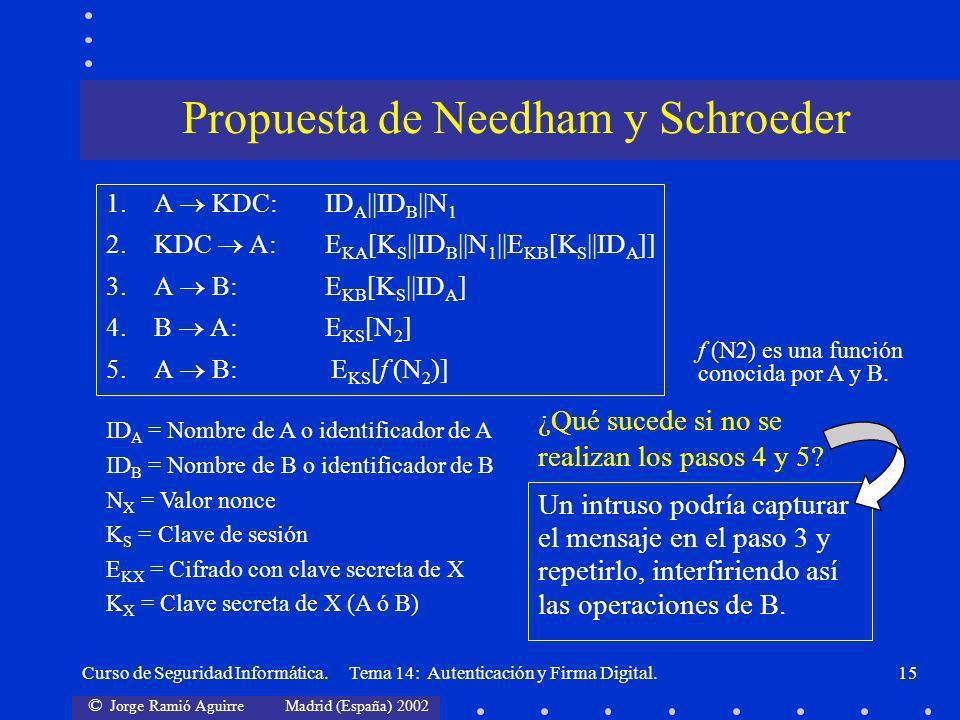© Jorge Ramió Aguirre Madrid (España) 2002 Curso de Seguridad Informática. Tema 14: Autenticación y Firma Digital.15 Propuesta de Needham y Schroeder