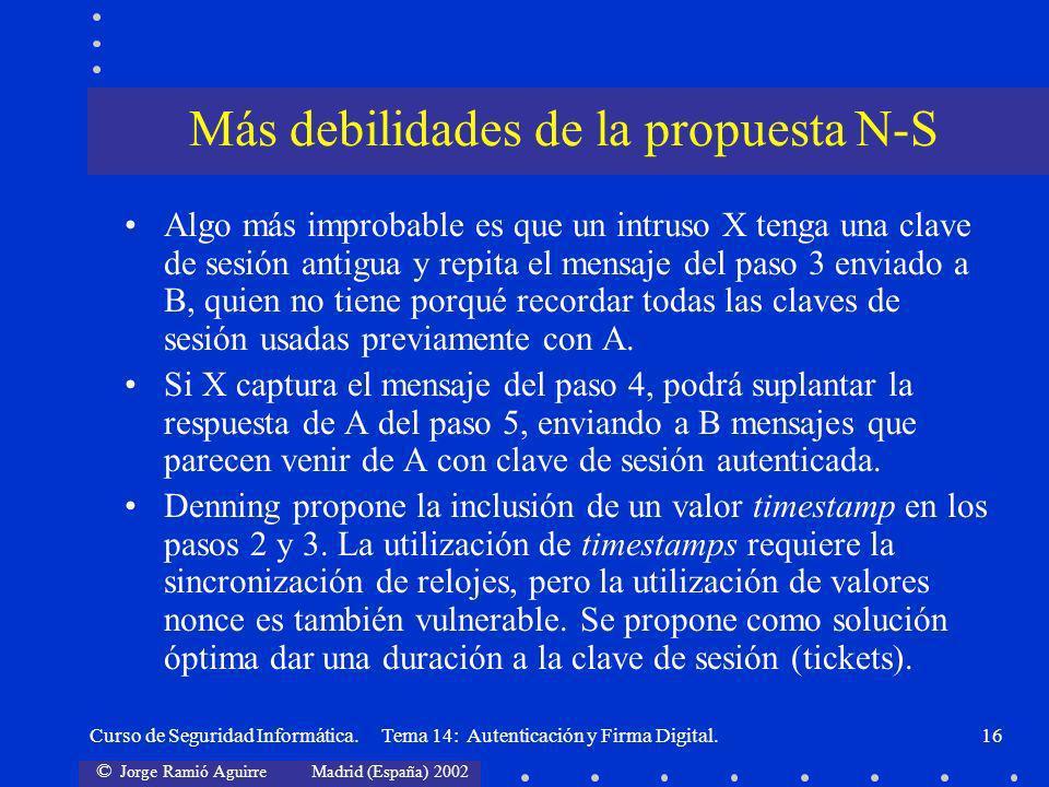 © Jorge Ramió Aguirre Madrid (España) 2002 Curso de Seguridad Informática. Tema 14: Autenticación y Firma Digital.16 Algo más improbable es que un int