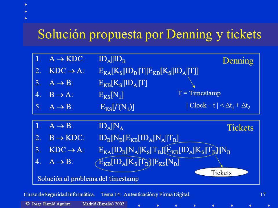 © Jorge Ramió Aguirre Madrid (España) 2002 Curso de Seguridad Informática. Tema 14: Autenticación y Firma Digital.17 Solución propuesta por Denning y