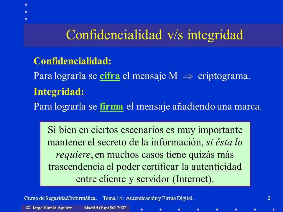 © Jorge Ramió Aguirre Madrid (España) 2002 Curso de Seguridad Informática. Tema 14: Autenticación y Firma Digital.2 Confidencialidad v/s integridad Si