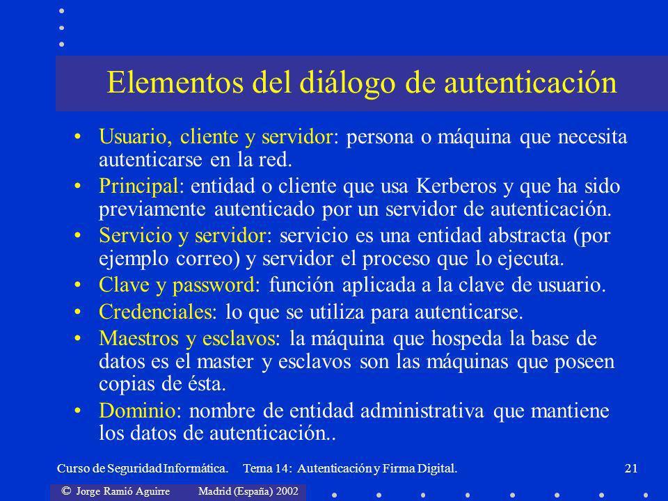 © Jorge Ramió Aguirre Madrid (España) 2002 Curso de Seguridad Informática. Tema 14: Autenticación y Firma Digital.21 Usuario, cliente y servidor: pers