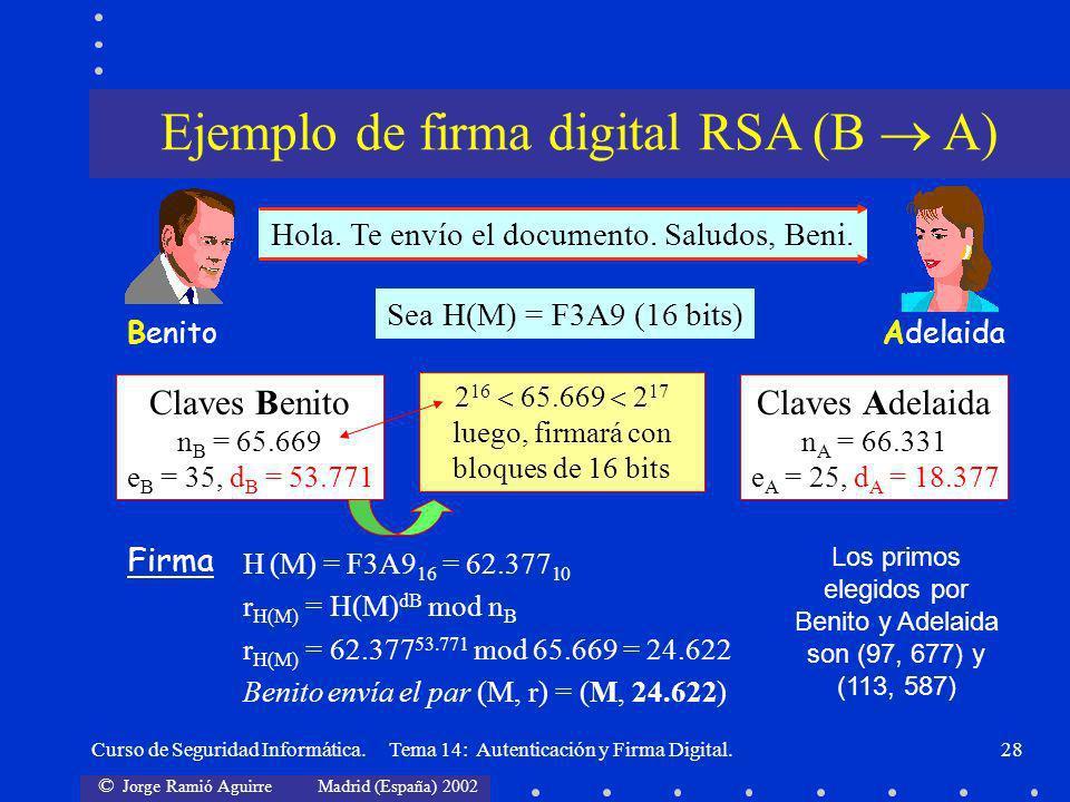 © Jorge Ramió Aguirre Madrid (España) 2002 Curso de Seguridad Informática. Tema 14: Autenticación y Firma Digital.28 AdelaidaBenito Hola. Te envío el