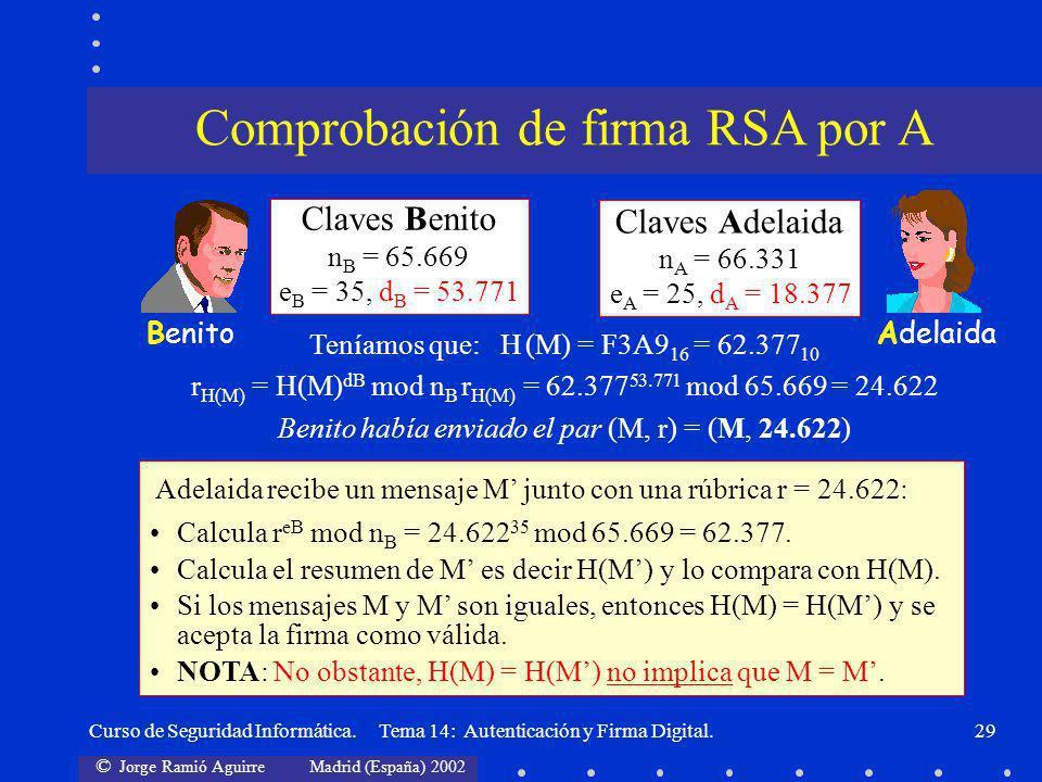 © Jorge Ramió Aguirre Madrid (España) 2002 Curso de Seguridad Informática. Tema 14: Autenticación y Firma Digital.29 Claves Benito n B = 65.669 e B =