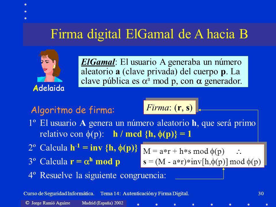© Jorge Ramió Aguirre Madrid (España) 2002 Curso de Seguridad Informática. Tema 14: Autenticación y Firma Digital.30 ElGamal: El usuario A generaba un