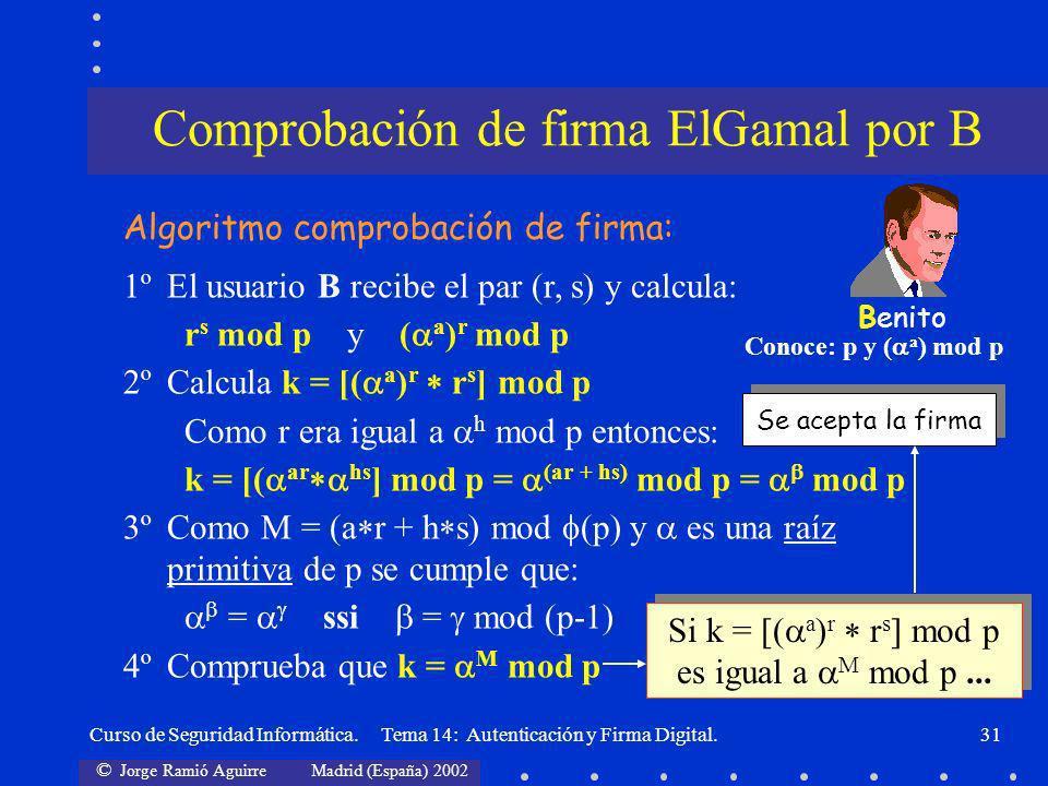 © Jorge Ramió Aguirre Madrid (España) 2002 Curso de Seguridad Informática. Tema 14: Autenticación y Firma Digital.31 Algoritmo comprobación de firma: