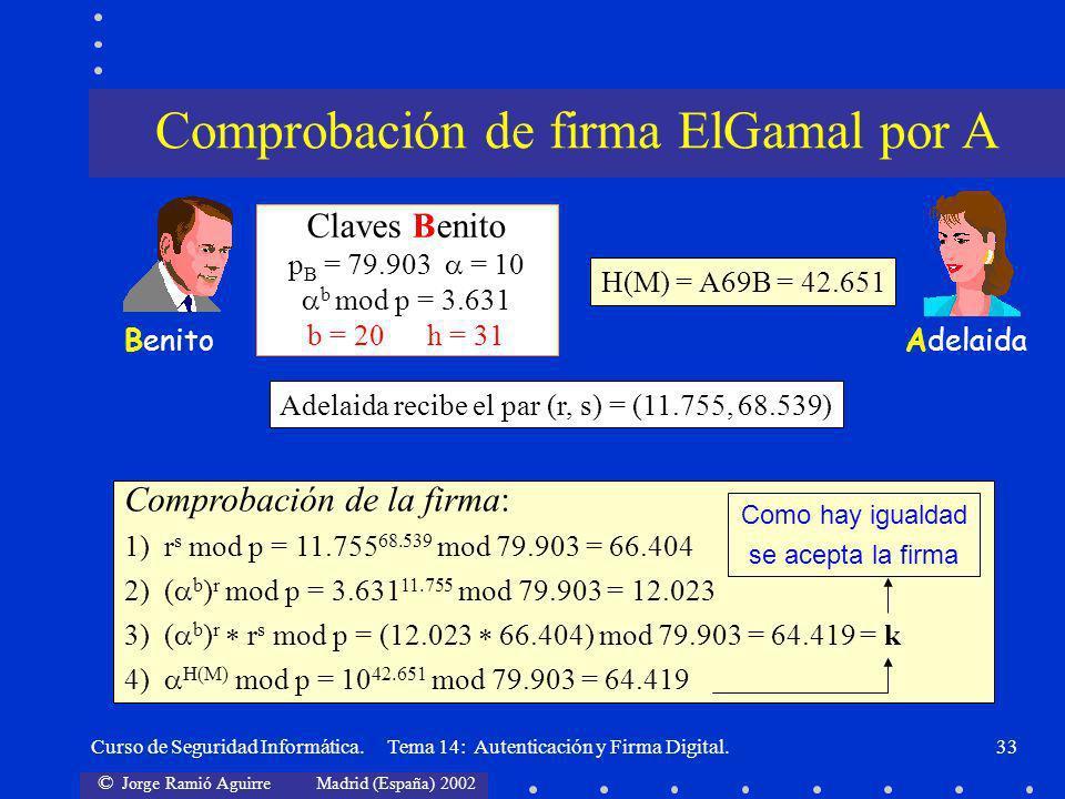 © Jorge Ramió Aguirre Madrid (España) 2002 Curso de Seguridad Informática. Tema 14: Autenticación y Firma Digital.33 AdelaidaBenito Claves Benito p B