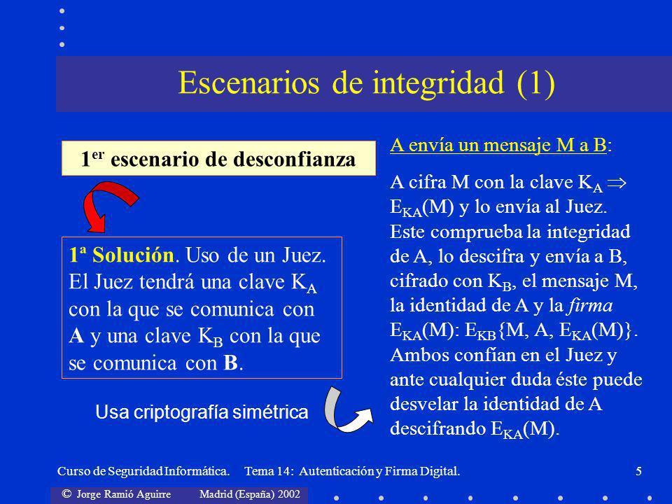 © Jorge Ramió Aguirre Madrid (España) 2002 Curso de Seguridad Informática. Tema 14: Autenticación y Firma Digital.5 Escenarios de integridad (1) 1 er