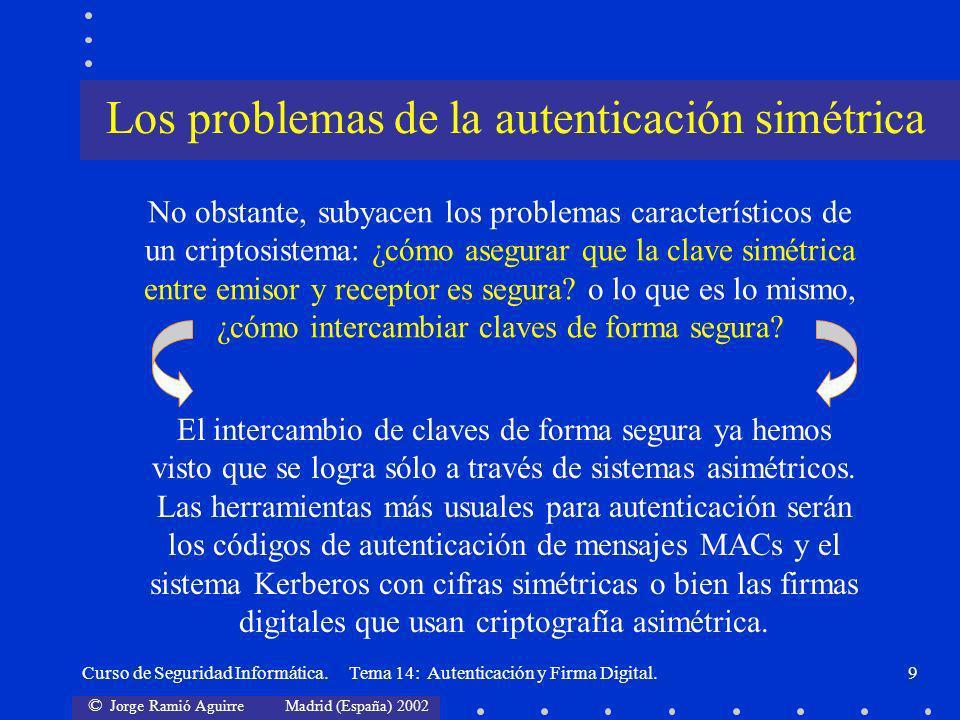 © Jorge Ramió Aguirre Madrid (España) 2002 Curso de Seguridad Informática. Tema 14: Autenticación y Firma Digital.9 Los problemas de la autenticación