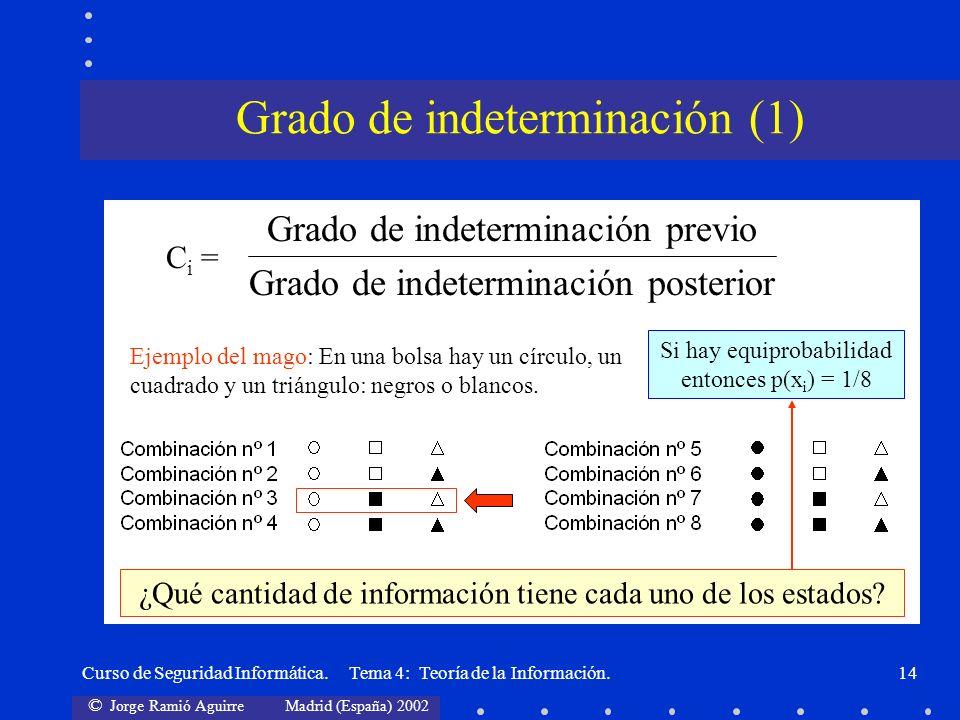 © Jorge Ramió Aguirre Madrid (España) 2002 Curso de Seguridad Informática. Tema 4: Teoría de la Información.14 Grado de indeterminación previo Grado d