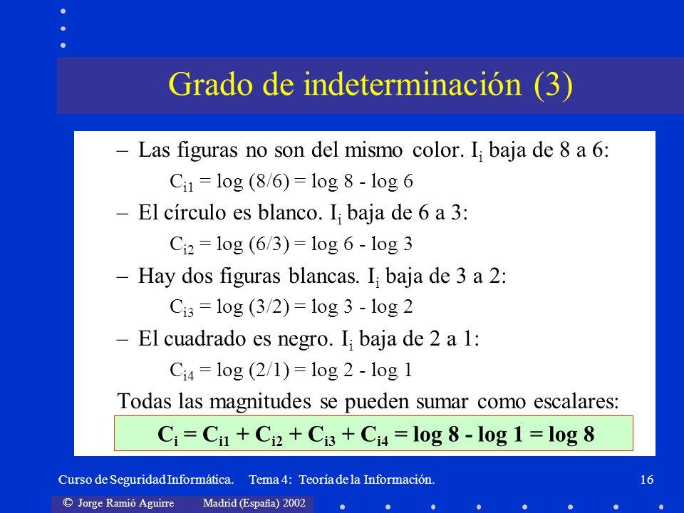 © Jorge Ramió Aguirre Madrid (España) 2002 Curso de Seguridad Informática. Tema 4: Teoría de la Información.16 –Las figuras no son del mismo color. I