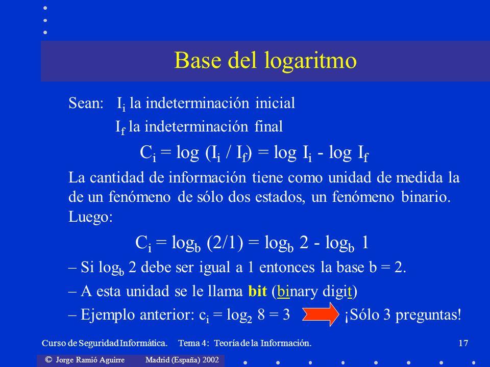 © Jorge Ramió Aguirre Madrid (España) 2002 Curso de Seguridad Informática. Tema 4: Teoría de la Información.17 Sean: I i la indeterminación inicial I