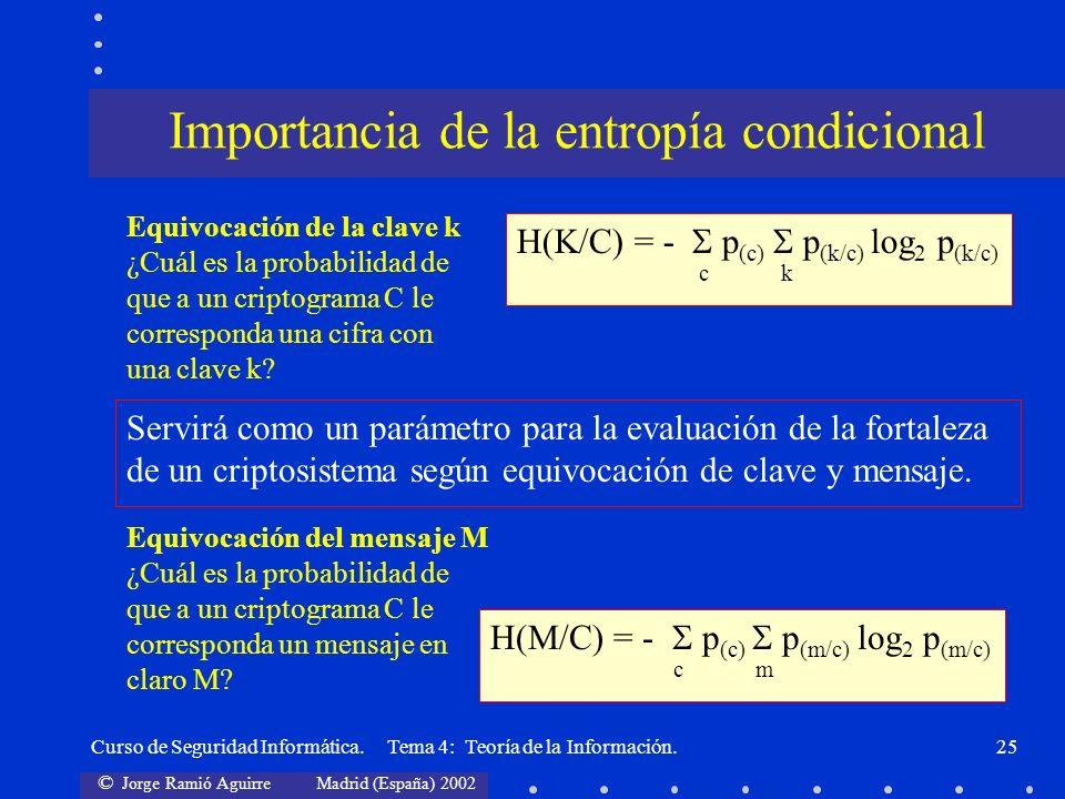 © Jorge Ramió Aguirre Madrid (España) 2002 Curso de Seguridad Informática. Tema 4: Teoría de la Información.25 Servirá como un parámetro para la evalu