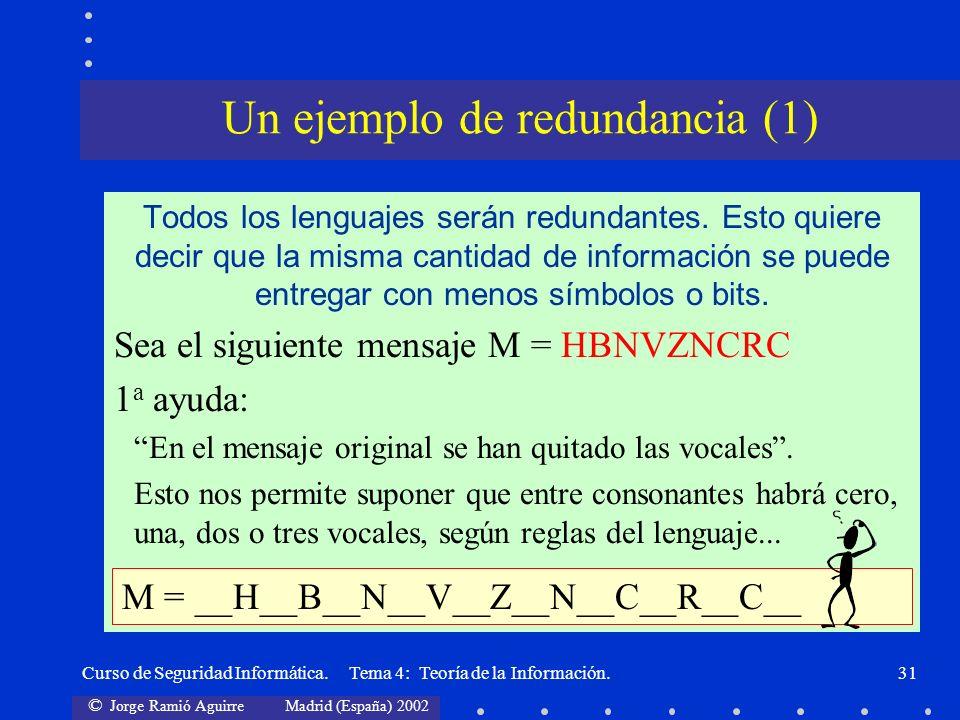 © Jorge Ramió Aguirre Madrid (España) 2002 Curso de Seguridad Informática. Tema 4: Teoría de la Información.31 Todos los lenguajes serán redundantes.