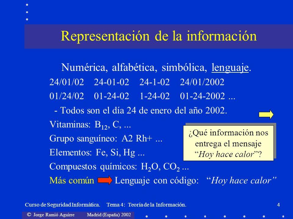 © Jorge Ramió Aguirre Madrid (España) 2002 Curso de Seguridad Informática. Tema 4: Teoría de la Información.4 Numérica, alfabética, simbólica, lenguaj