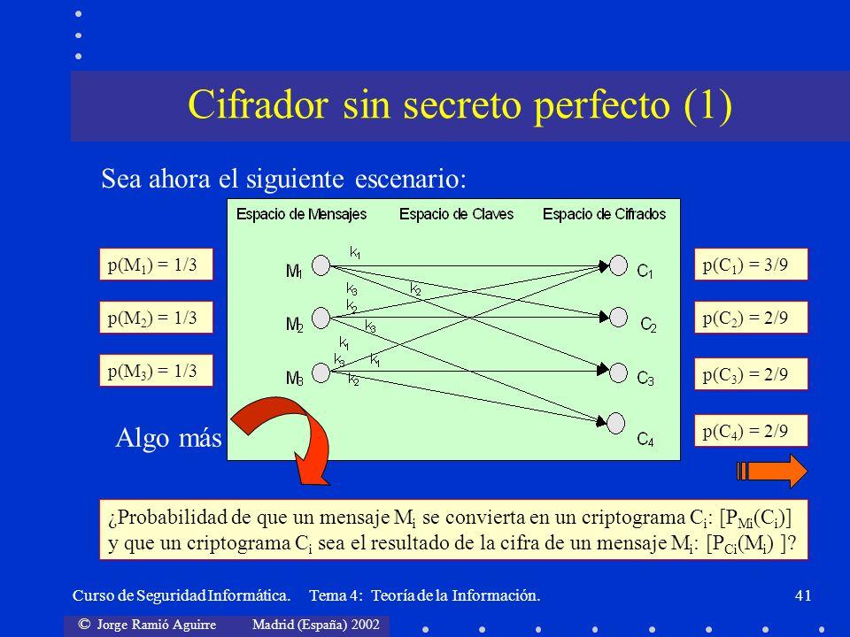 © Jorge Ramió Aguirre Madrid (España) 2002 Curso de Seguridad Informática. Tema 4: Teoría de la Información.41 Sea ahora el siguiente escenario: ¿Prob