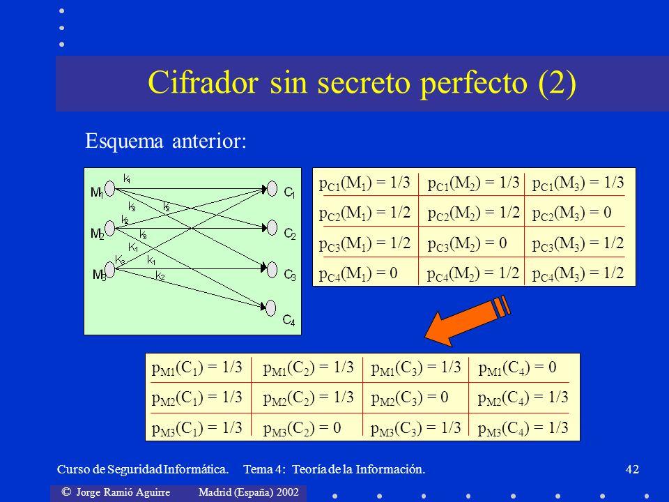 © Jorge Ramió Aguirre Madrid (España) 2002 Curso de Seguridad Informática. Tema 4: Teoría de la Información.42 Esquema anterior: p M1 (C 1 ) = 1/3 p M