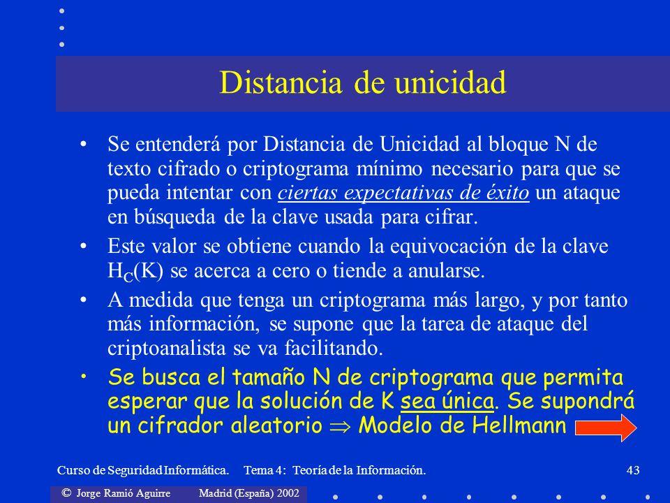 © Jorge Ramió Aguirre Madrid (España) 2002 Curso de Seguridad Informática. Tema 4: Teoría de la Información.43 Se entenderá por Distancia de Unicidad