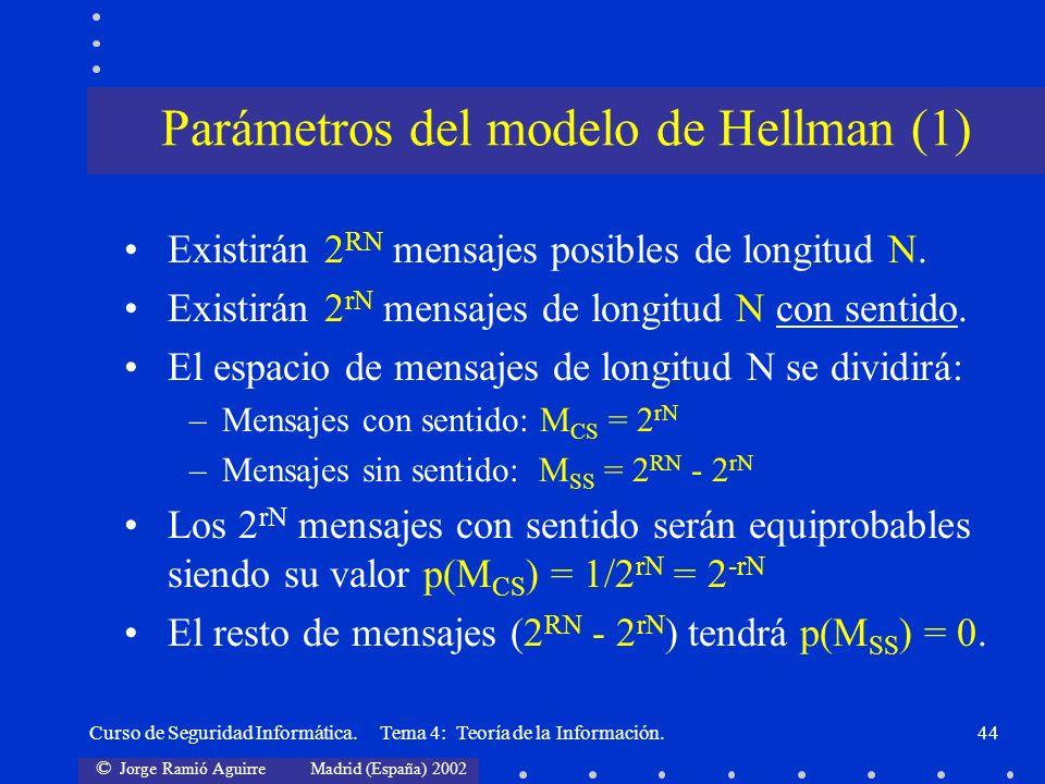 © Jorge Ramió Aguirre Madrid (España) 2002 Curso de Seguridad Informática. Tema 4: Teoría de la Información.44 Existirán 2 RN mensajes posibles de lon