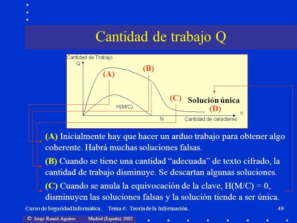 © Jorge Ramió Aguirre Madrid (España) 2002 Curso de Seguridad Informática. Tema 4: Teoría de la Información.49 (C) Cuando se anula la equivocación de
